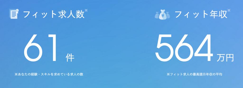 八木仁平の年収は564万円!新卒平均初任給の2倍以上だあああああ