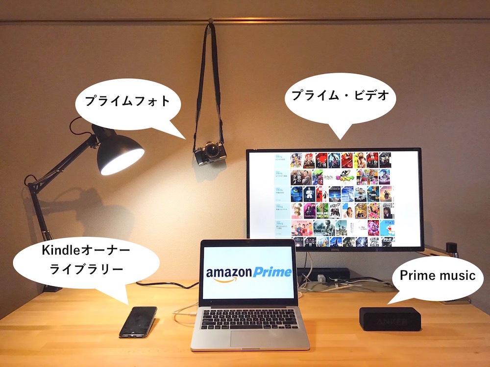 Amazonプライムのメリットが多過ぎる。30日間の無料登録で実力を試してみて