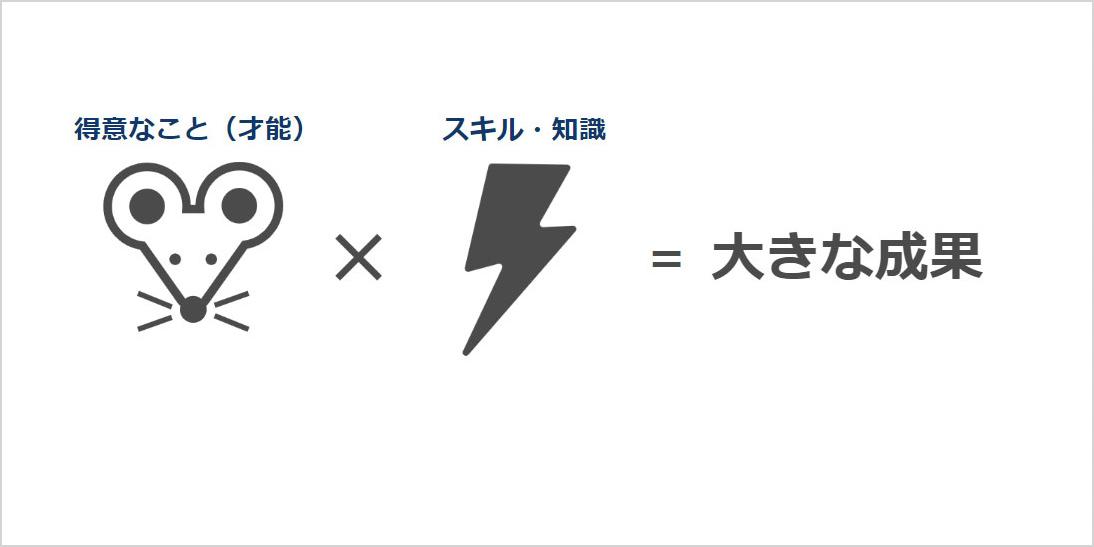 ピカチュウが電気技を学べば、大きな成果が出る