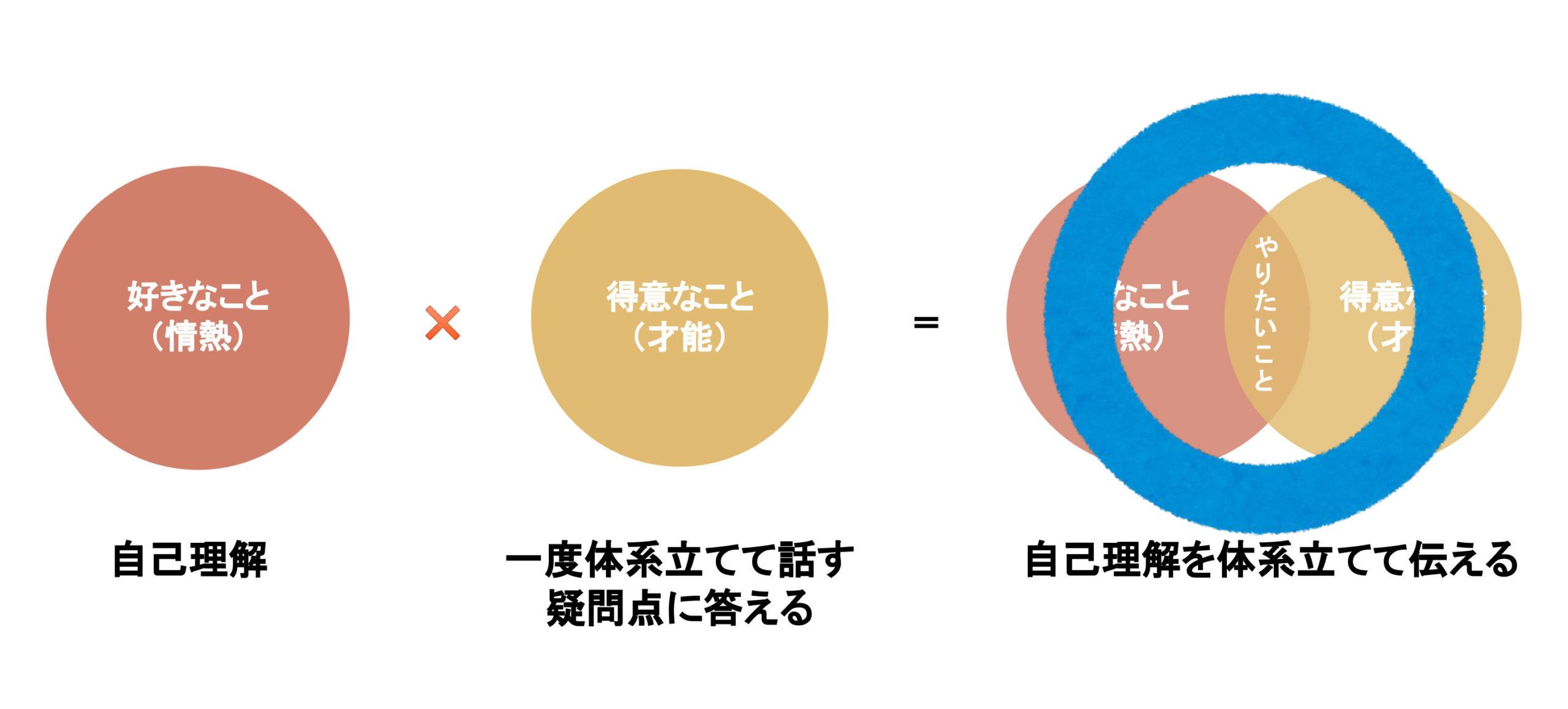 八木仁平䛾働き方3動画プログラム編