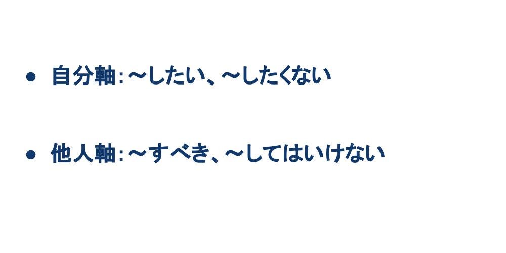 (1)使う言葉