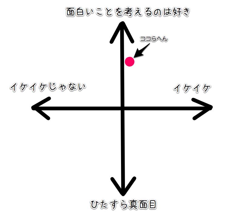 f:id:jimpeipei:20141024180558p:plain