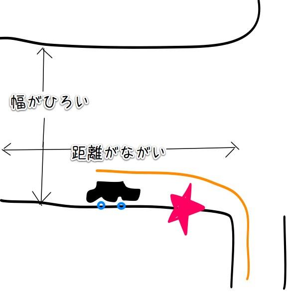 f:id:jimpeipei:20150225004920j:plain